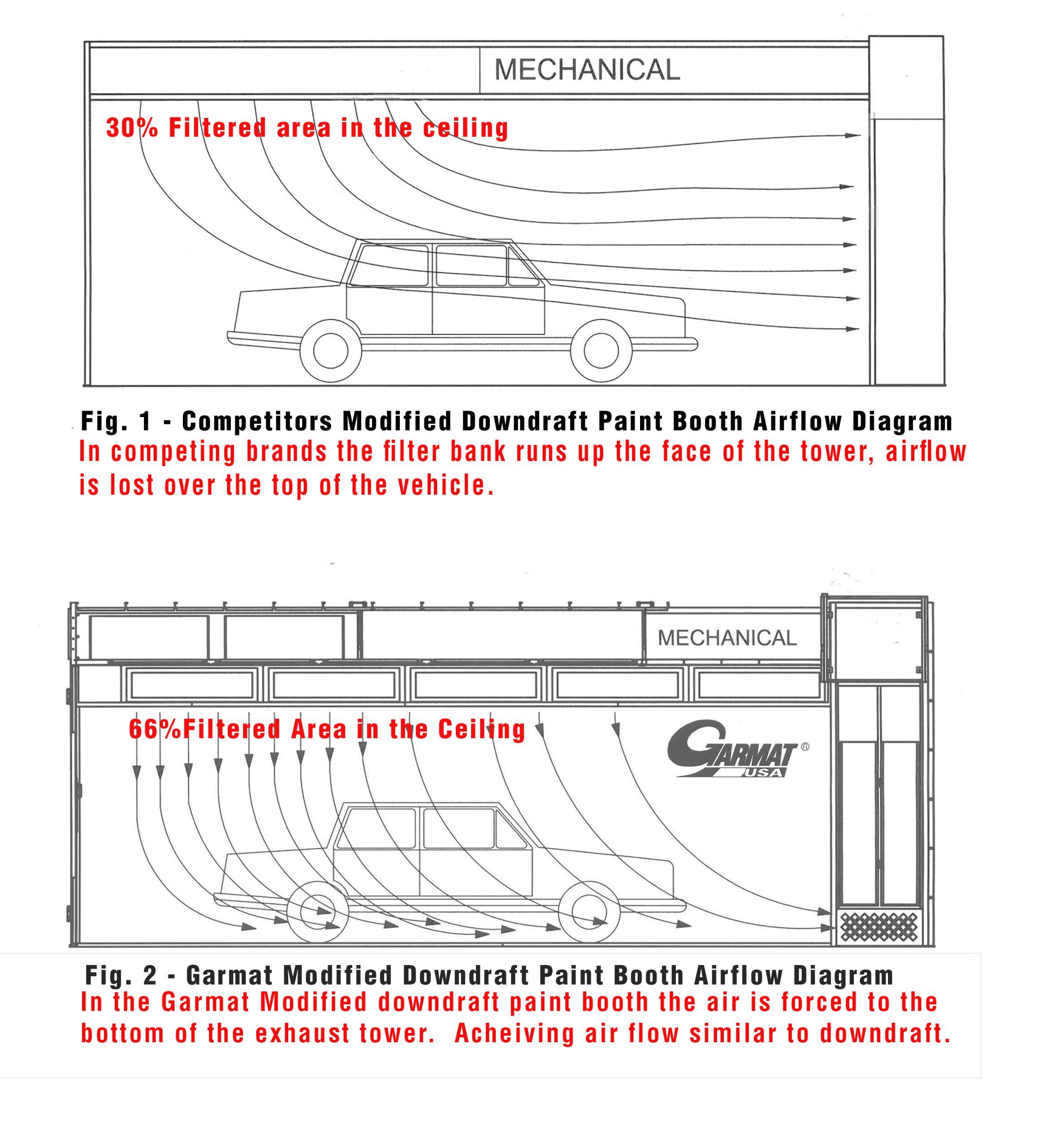 Garmat Air flow vs Comp Mod Down(2)-1